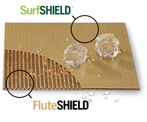 Used in concert with SurfSHIELD, FluteSHIELD corrugated medium creates a wax-free, water-resistant barrier throughout your paper packaging.